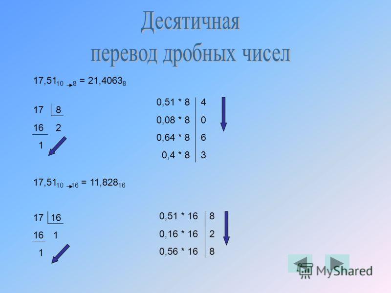 17,51 10 8 = 21,4063 8 17 8 16 2 1 0,51 * 8 4 0,08 * 8 0 0,64 * 8 6 0,4 * 8 3 17,51 10 16 = 11,828 16 17 16 16 1 1 0,51 * 16 8 0,16 * 16 2 0,56 * 16 8