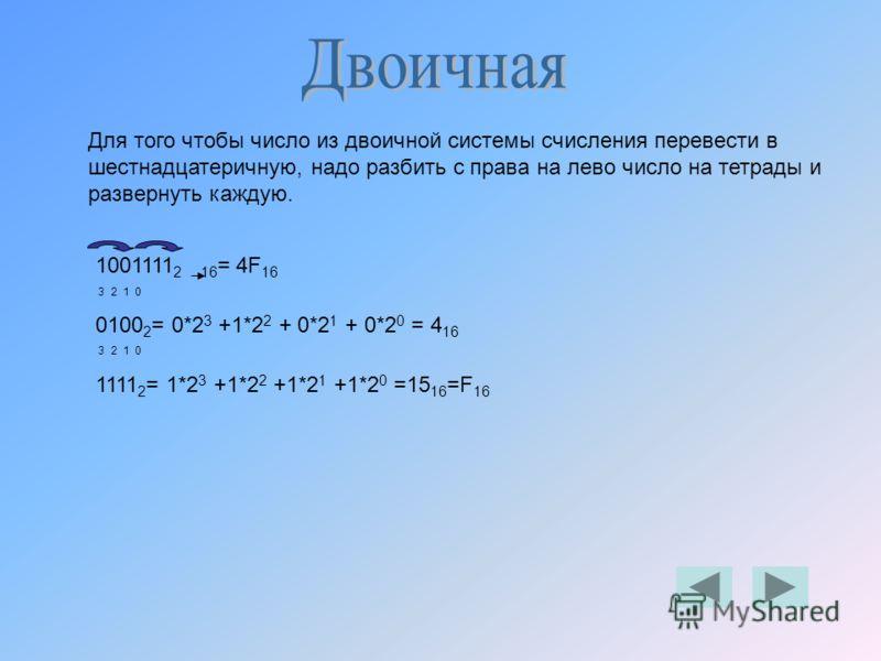 Для того чтобы число из двоичной системы счисления перевести в шестнадцатеричную, надо разбить с права на лево число на тетрады и развернуть каждую. 1001111 2 16 = 4F 16 3 2 1 0 0100 2 = 0*2 3 +1*2 2 + 0*2 1 + 0*2 0 = 4 16 3 2 1 0 1111 2 = 1*2 3 +1*2