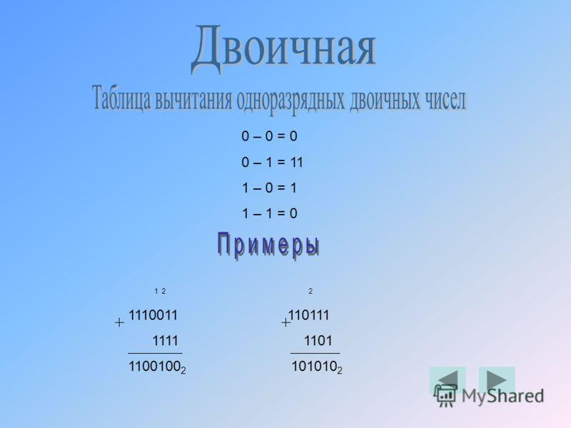 0 – 0 = 0 0 – 1 = 11 1 – 0 = 1 1 – 1 = 0 1 2 2 1110011 110111 1111 1101 1100100 2 101010 2