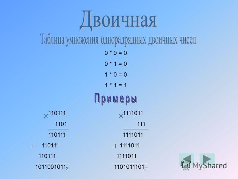 0 * 0 = 0 0 * 1 = 0 1 * 0 = 0 1 * 1 = 1 110111 1111011 1101 111 110111 1111011 1011001011 2 1101011101 2