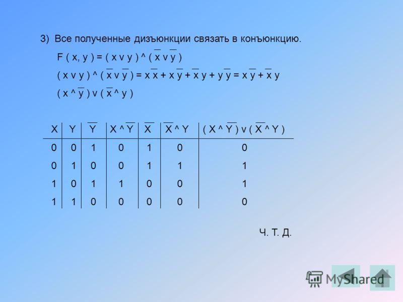 3) Все полученные дизъюнкции связать в конъюнкцию. F ( x, y ) = ( x v y ) ^ ( x v y ) ( x v y ) ^ ( x v y ) = x x + x y + x y + y y = x y + x y ( x ^ y ) v ( x ^ y ) X Y Y X ^ Y X X ^ Y ( X ^ Y ) v ( X ^ Y ) 0 0 1 0 1 0 0 0 1 0 0 1 1 1 1 0 1 1 0 0 1