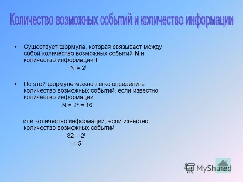 Существует формула, которая связывает между собой количество возможных событий N и количество информации I. N = 2 I По этой формуле можно легко определить количество возможных событий, если известно количество информации N = 2 4 = 16 или количество и
