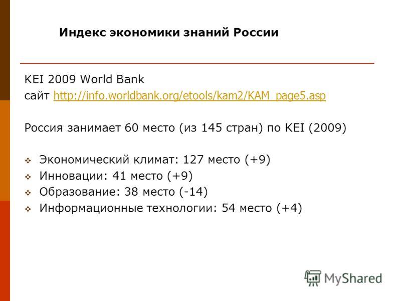 KEI 2009 World Bank сайт http://info.worldbank.org/etools/kam2/KAM_page5.asp http://info.worldbank.org/etools/kam2/KAM_page5.asp Россия занимает 60 место (из 145 стран) по KEI (2009) Экономический климат: 127 место (+9) Инновации: 41 место (+9) Образ
