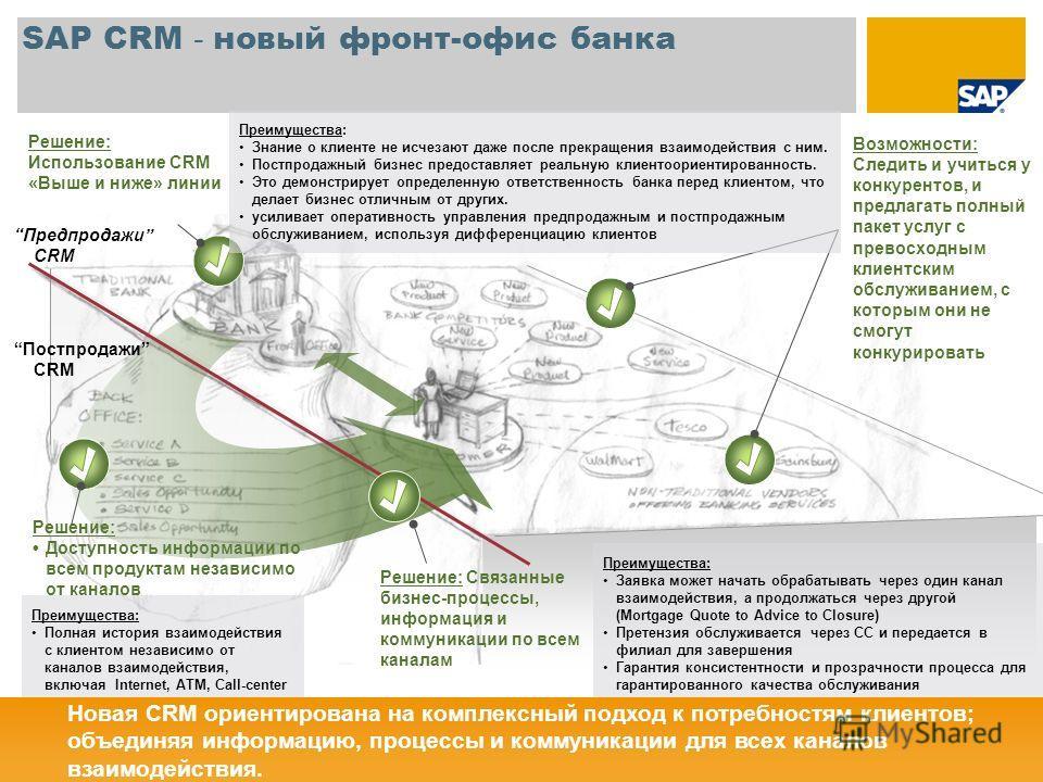 SAP CRM - новый фронт-офис банка Преимущества: Заявка может начать обрабатывать через один канал взаимодействия, а продолжаться через другой (Mortgage Quote to Advice to Closure) Претензия обслуживается через CC и передается в филиал для завершения Г