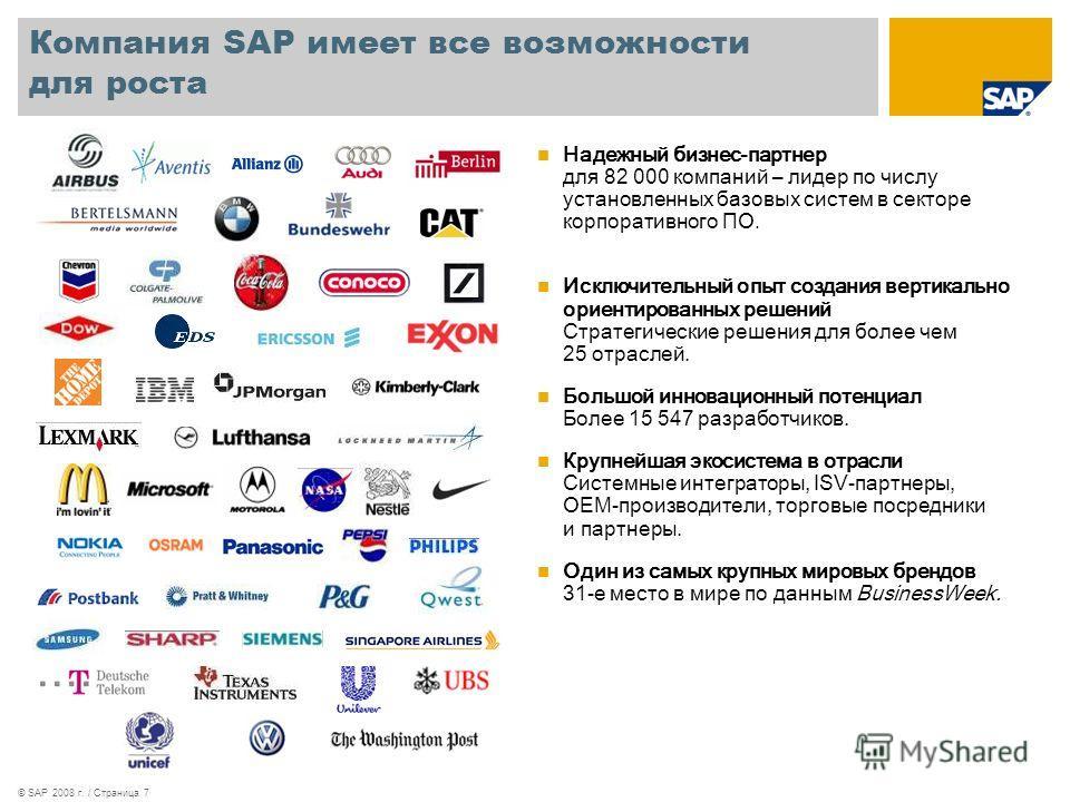 Компания SAP имеет все возможности для роста Надежный бизнес-партнер для 82 000 компаний – лидер по числу установленных базовых систем в секторе корпоративного ПО. Исключительный опыт создания вертикально ориентированных решений Стратегические решени