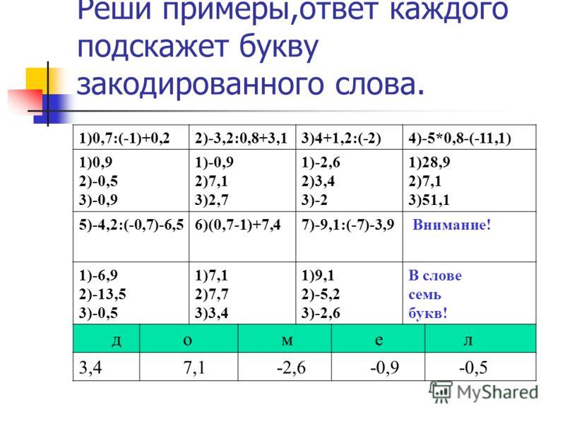 1)0,7:(-1)+0,22)-3,2:0,8+3,13)4+1,2:(-2)4)-5*0,8-(-11,1) 1)0,9 2)-0,5 3)-0,9 1)-0,9 2)7,1 3)2,7 1)-2,6 2)3,4 3)-2 1)28,9 2)7,1 3)51,1 5)-4,2:(-0,7)-6,56)(0,7-1)+7,47)-9,1:(-7)-3,9 Внимание! 1)-6,9 2)-13,5 3)-0,5 1)7,1 2)7,7 3)3,4 1)9,1 2)-5,2 3)-2,6