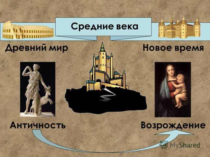 Древний мирНовое время Средние века АнтичностьВозрождение