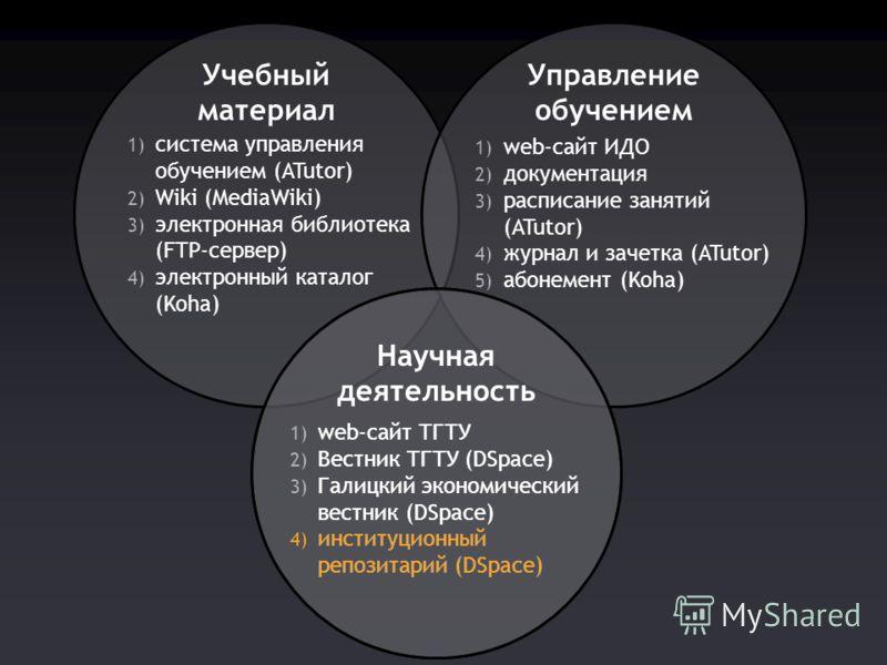Учебный материал 1) система управления обучением (ATutor) 2) Wiki (MediaWiki) 3) электронная библиотека (FTP-сервер) 4) электронный каталог (Koha) Управление обучением 1) web-сайт ИДО 2) документация 3) расписание занятий (ATutor) 4) журнал и зачетка