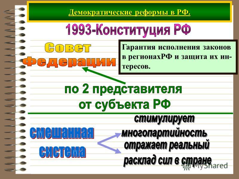 Демократические реформы в РФ. Гарантия исполнения законов в регионахРФ и защита их ин- тересов.