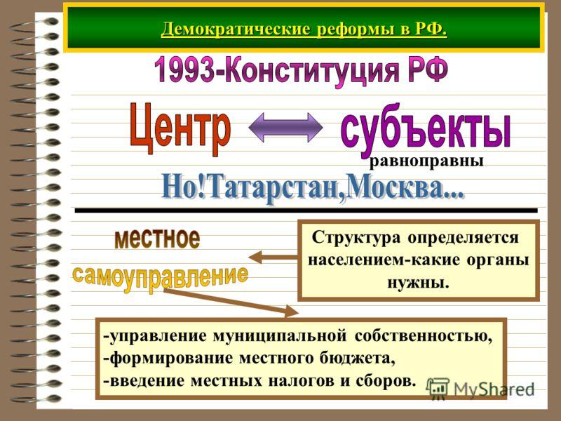 Демократические реформы в РФ. равноправны Структура определяется населением-какие органы нужны. -управление муниципальной собственностью, -формирование местного бюджета, -введение местных налогов и сборов.
