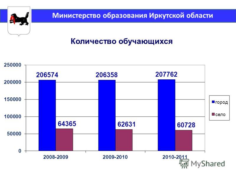 Министерство образования Иркутской области Количество обучающихся