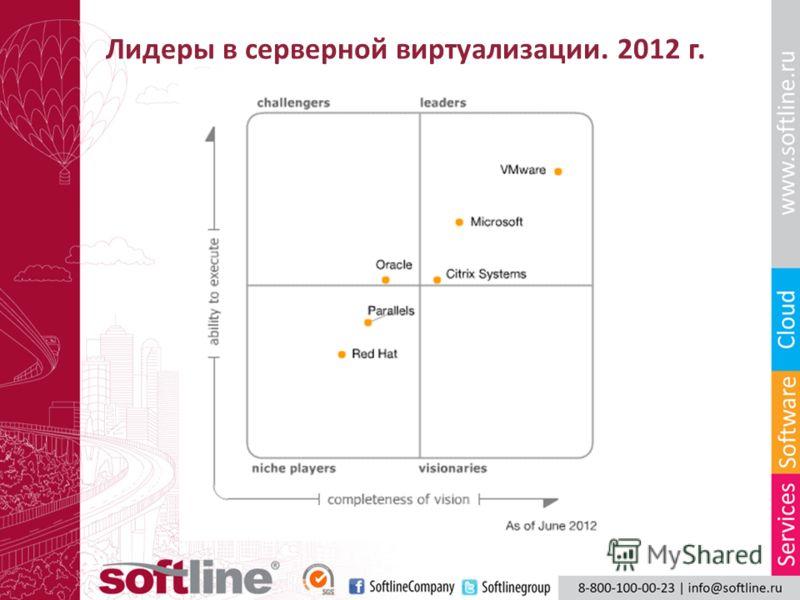 Лидеры в серверной виртуализации. 2012 г.