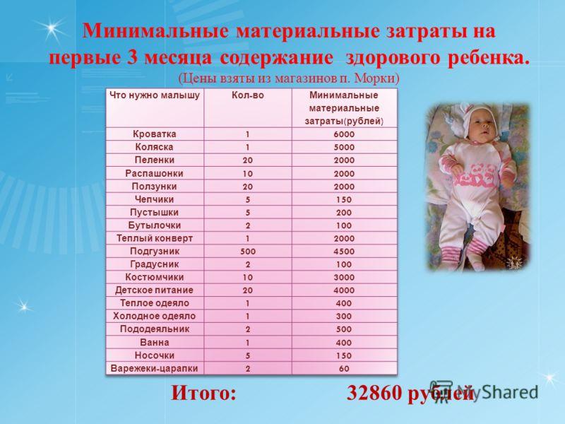 Итого: 32860 рублей Минимальные материальные затраты на первые 3 месяца содержание здорового ребенка. (Цены взяты из магазинов п. Морки)