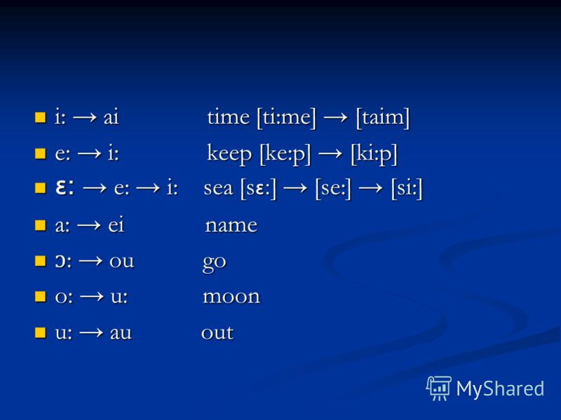 i: ai time [ti:me] [taim] i: ai time [ti:me] [taim] e: i: keep [ke:p] [ki:p] e: i: keep [ke:p] [ki:p] ɛ: e: i: sea [s ɛ: ] [se:] [si:] ɛ: e: i: sea [s ɛ: ] [se:] [si:] a: ei name a: ei name ɔ : ou go ɔ : ou go o: u: moon o: u: moon u: au out u: au ou