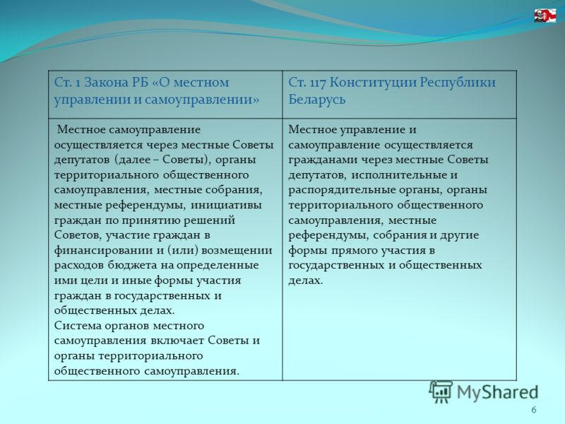6 Ст. 1 Закона РБ «О местном управлении и самоуправлении» Ст. 117 Конституции Республики Беларусь Местное самоуправление осуществляется через местные Советы депутатов (далее – Советы), органы территориального общественного самоуправления, местные соб