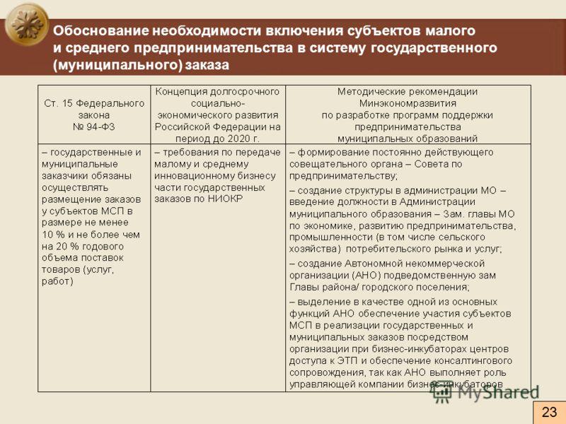Обоснование необходимости включения субъектов малого и среднего предпринимательства в систему государственного (муниципального) заказа 23