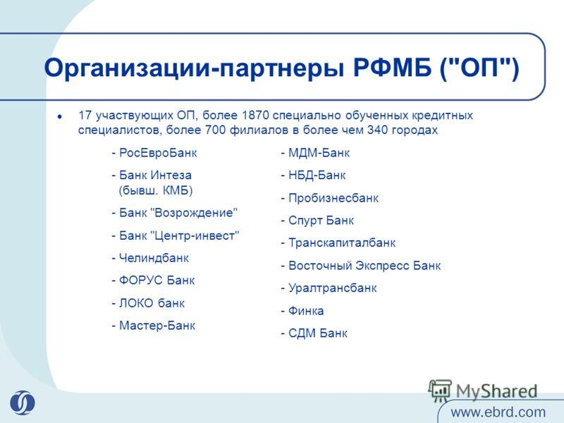 Организации-партнеры РФМБ (