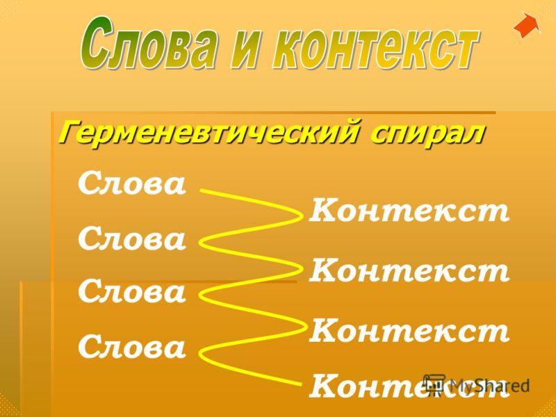 Слова Контекст Герменевтический спирал