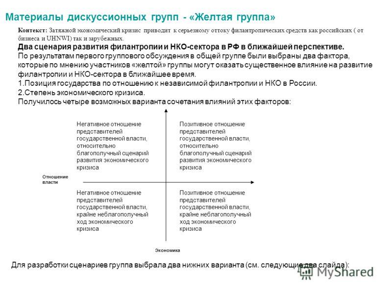 Материалы дискуссионных групп - «Желтая группа» Контекст: Затяжной экономический кризис приводит к серьезному оттоку филантропических средств как российских ( от бизнеса и UHNWI) так и зарубежных. Два сценария развития филантропии и НКО-сектора в РФ