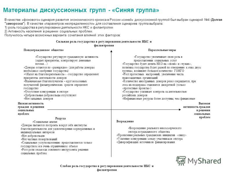 В качестве «фонового» сценария развития экономического кризиса в России «синей» дискуссионной группой был выбран сценарий 4 (Долгая