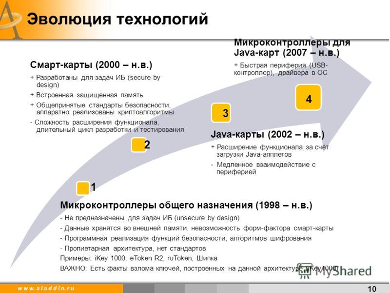 w w w. a l a d d i n. r u 10 Микроконтроллеры общего назначения (1998 – н.в.) - Не предназначены для задач ИБ (unsecure by design) - Данные хранятся во внешней памяти, невозможность форм-фактора смарт-карты - Программная реализация функций безопаснос