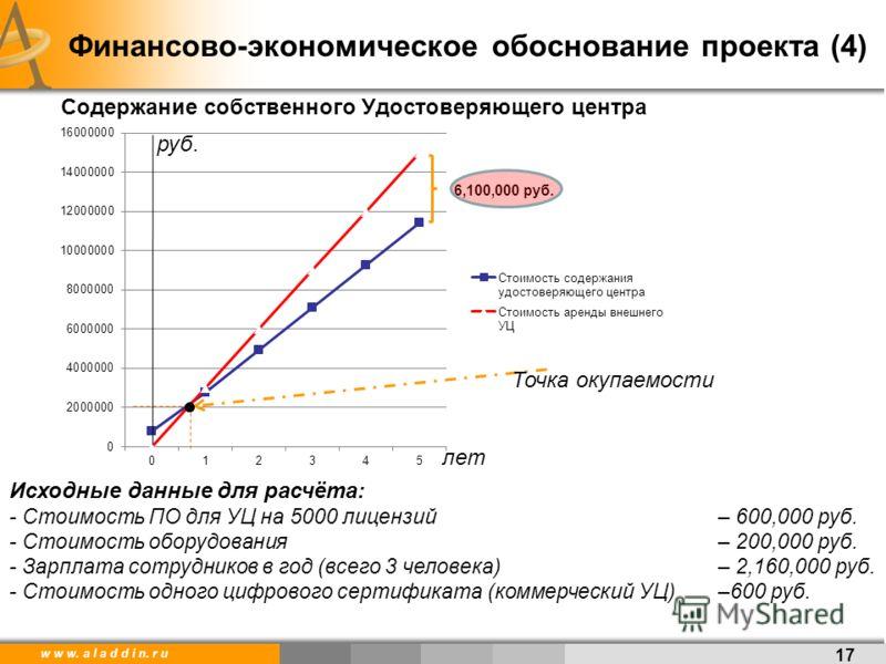 w w w. a l a d d i n. r u 17 Финансово-экономическое обоснование проекта (4) Содержание собственного Удостоверяющего центра Исходные данные для расчёта: - Стоимость ПО для УЦ на 5000 лицензий – 600,000 руб. - Стоимость оборудования – 200,000 руб. - З