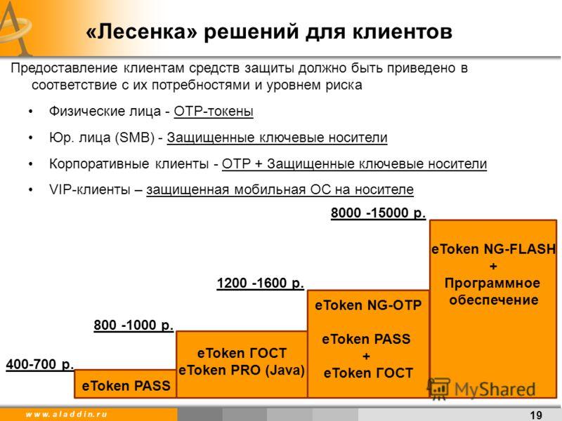 w w w. a l a d d i n. r u 19 Предоставление клиентам средств защиты должно быть приведено в соответствие с их потребностями и уровнем риска Физические лица - OTP-токены Юр. лица (SMB) - Защищенные ключевые носители Корпоративные клиенты - OTP + Защищ
