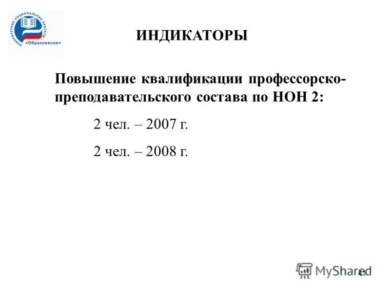 41 Повышение квалификации профессорско- преподавательского состава по НОН 2: 2 чел. – 2007 г. 2 чел. – 2008 г. ИНДИКАТОРЫ