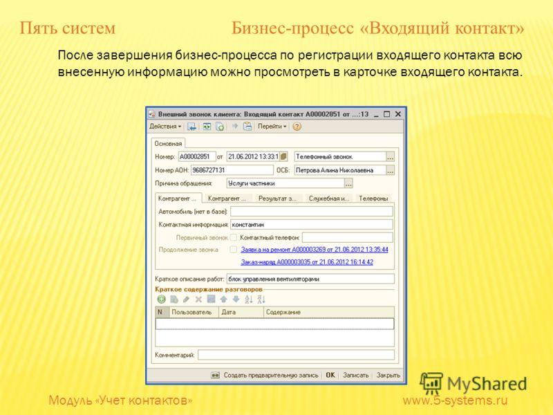 После завершения бизнес-процесса по регистрации входящего контакта всю внесенную информацию можно просмотреть в карточке входящего контакта. Модуль «Учет контактов» www.5-systems.ru Пять систем Бизнес-процесс «Входящий контакт»