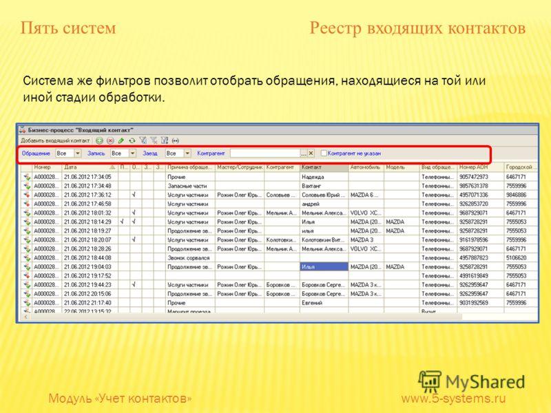 Система же фильтров позволит отобрать обращения, находящиеся на той или иной стадии обработки. Модуль «Учет контактов» www.5-systems.ru Пять систем Реестр входящих контактов