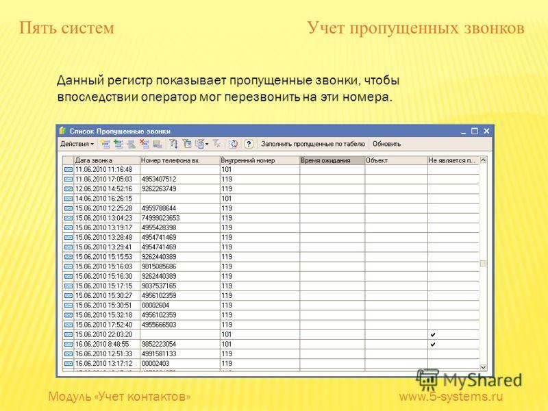 Данный регистр показывает пропущенные звонки, чтобы впоследствии оператор мог перезвонить на эти номера. Пять систем Учет пропущенных звонков Модуль «Учет контактов» www.5-systems.ru