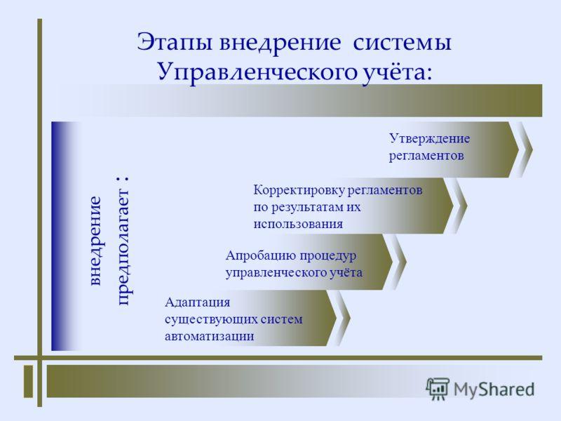 Этапы внедрение системы Управленческого учёта: Адаптация существующих систем автоматизации Корректировку регламентов по результатам их использования Апробацию процедур управленческого учёта внедрение предполагает : Утверждение регламентов