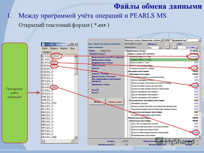 Файлы обмена данными 1.Между программой учёта операций и PEARLS MS Открытый текстовый формат ( *.csv ) Программа учёта операций