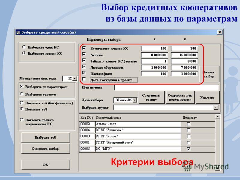 Выбор кредитных кооперативов из базы данных по параметрам Критерии выбора