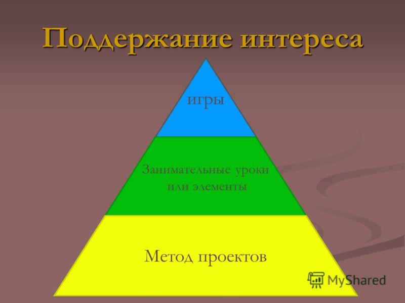 Поддержание интереса игры Занимательные уроки или элементы Метод проектов