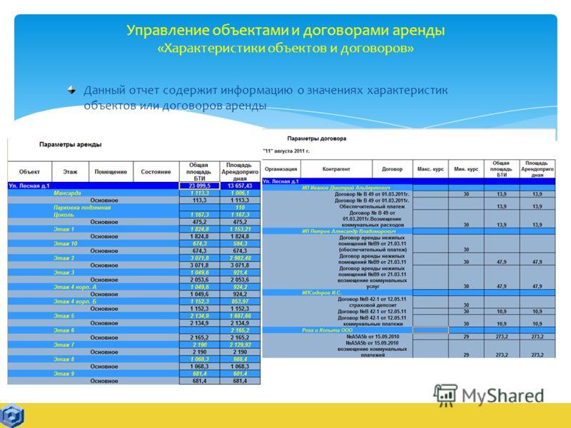 Управление объектами и договорами аренды «Характеристики объектов и договоров» Данный отчет содержит информацию о значениях характеристик объектов или договоров аренды