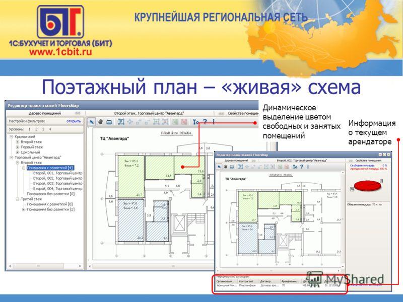 Поэтажный план – «живая» схема Информация о текущем арендаторе Динамическое выделение цветом свободных и занятых помещений