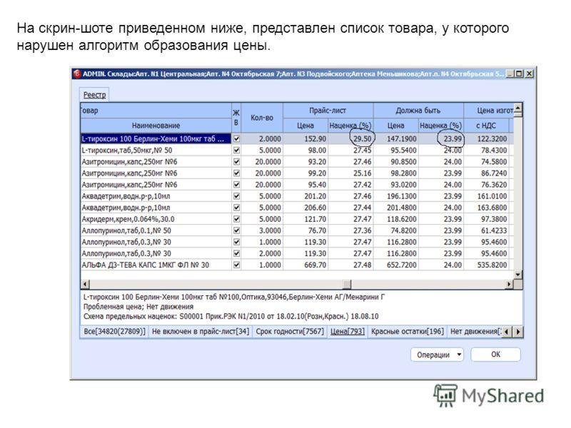 На скрин-шоте приведенном ниже, представлен список товара, у которого нарушен алгоритм образования цены.