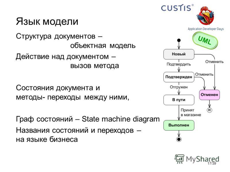 Язык модели Структура документов – объектная модель Действие над документом – вызов метода Состояния документа и методы- переходы между ними, Граф состояний – State machine diagram Названия состояний и переходов – на языке бизнеса UML 17/39