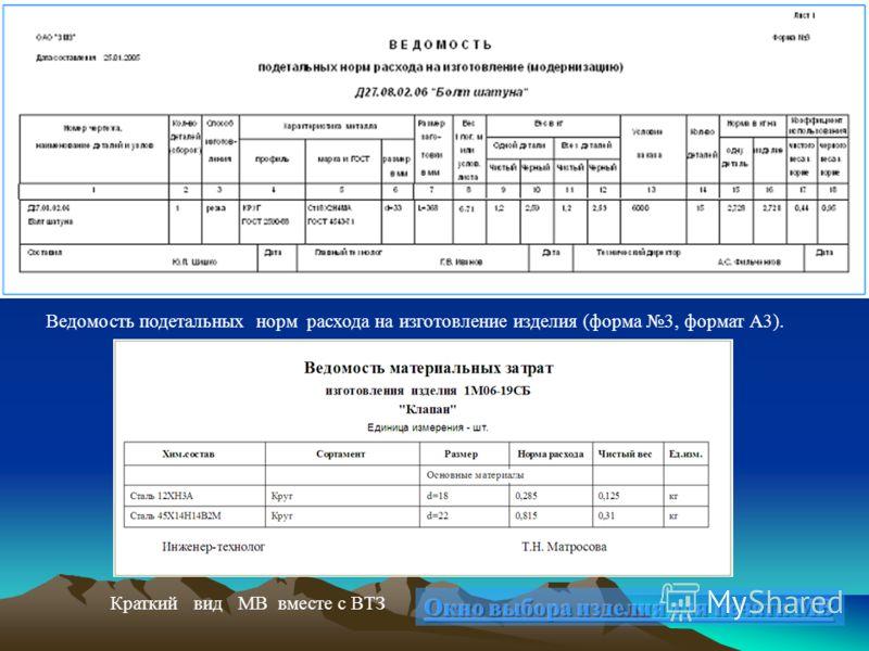 Ведомость подетальных норм расхода на изготовление изделия (форма 3, формат А3). Краткий вид МВ вместе с ВТЗ