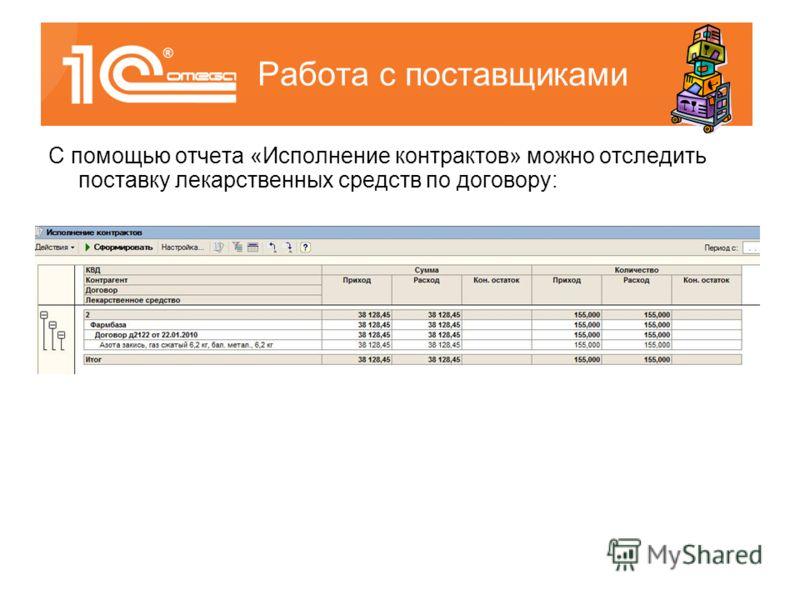 С помощью отчета «Исполнение контрактов» можно отследить поставку лекарственных средств по договору: Работа с поставщиками