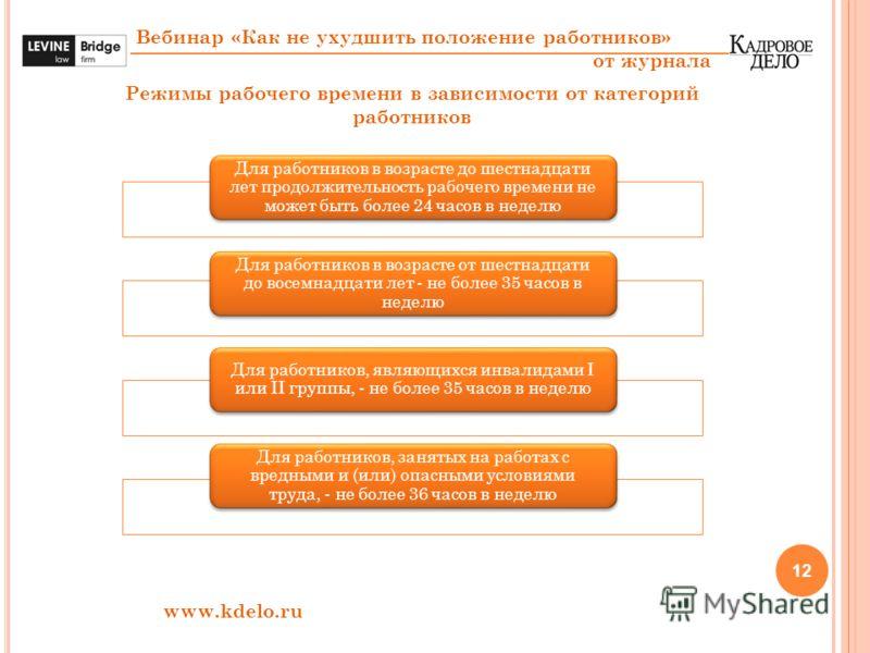 12 Вебинар «Как не ухудшить положение работников» от журнала www.kdelo.ru Для работников в возрасте до шестнадцати лет продолжительность рабочего времени не может быть более 24 часов в неделю Для работников в возрасте от шестнадцати до восемнадцати л