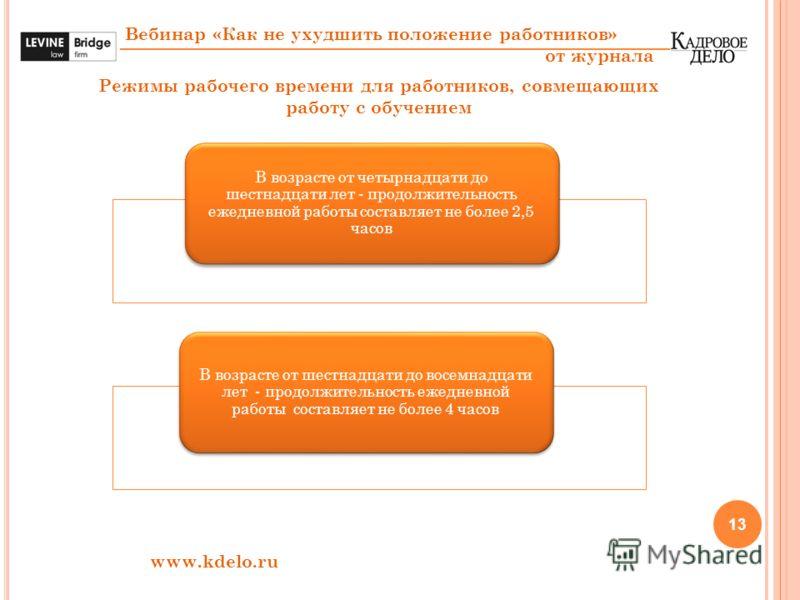 13 Вебинар «Как не ухудшить положение работников» от журнала www.kdelo.ru В возрасте от четырнадцати до шестнадцати лет - продолжительность ежедневной работы составляет не более 2,5 часов В возрасте от шестнадцати до восемнадцати лет - продолжительно