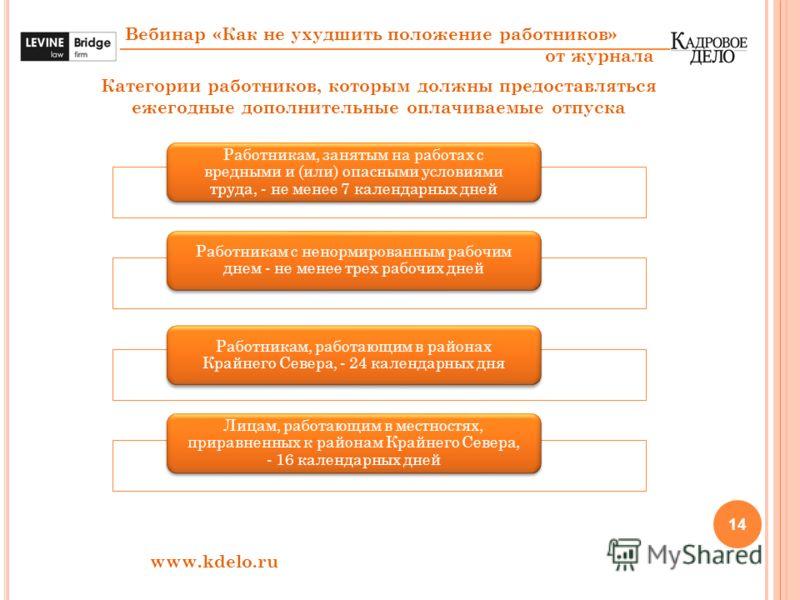 14 Вебинар «Как не ухудшить положение работников» от журнала www.kdelo.ru Работникам, занятым на работах с вредными и (или) опасными условиями труда, - не менее 7 календарных дней Работникам с ненормированным рабочим днем - не менее трех рабочих дней