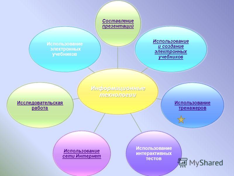 Составление презентаций Использование и создание электронных учебников Использование тренажеров Использование интерактивных тестов Использование сети Интернет Исследовательская работа Использование электронных учебников