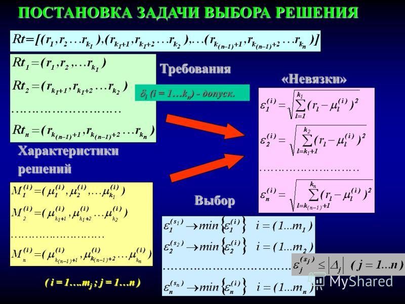 i (i = 1…k n ) - допуск. i (i = 1…k n ) - допуск. ( i = 1….m j ; j = 1…n ) ( i = 1….m j ; j = 1…n ) Требования Характеристикирешений «Невязки» Выбор ПОСТАНОВКА ЗАДАЧИ ВЫБОРА РЕШЕНИЯ