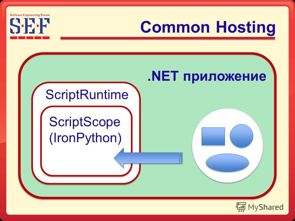 Common Hosting ScriptRuntime.NET приложение ScriptScope (IronPython)
