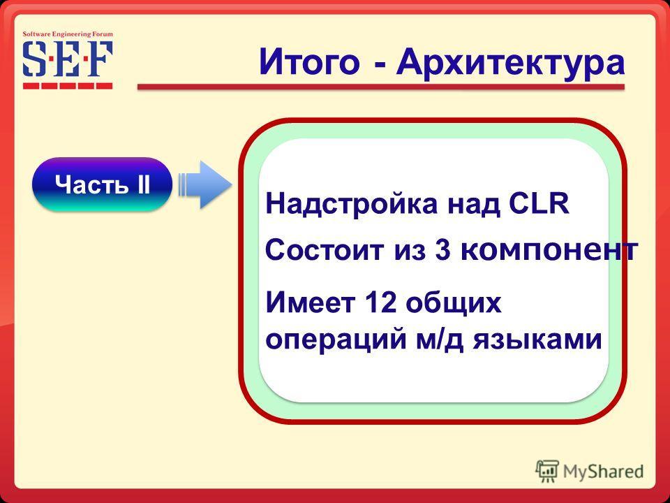Итого - Архитектура Часть II Состоит из 3 компонент Надстройка над CLR Имеет 12 общих операций м/д языками
