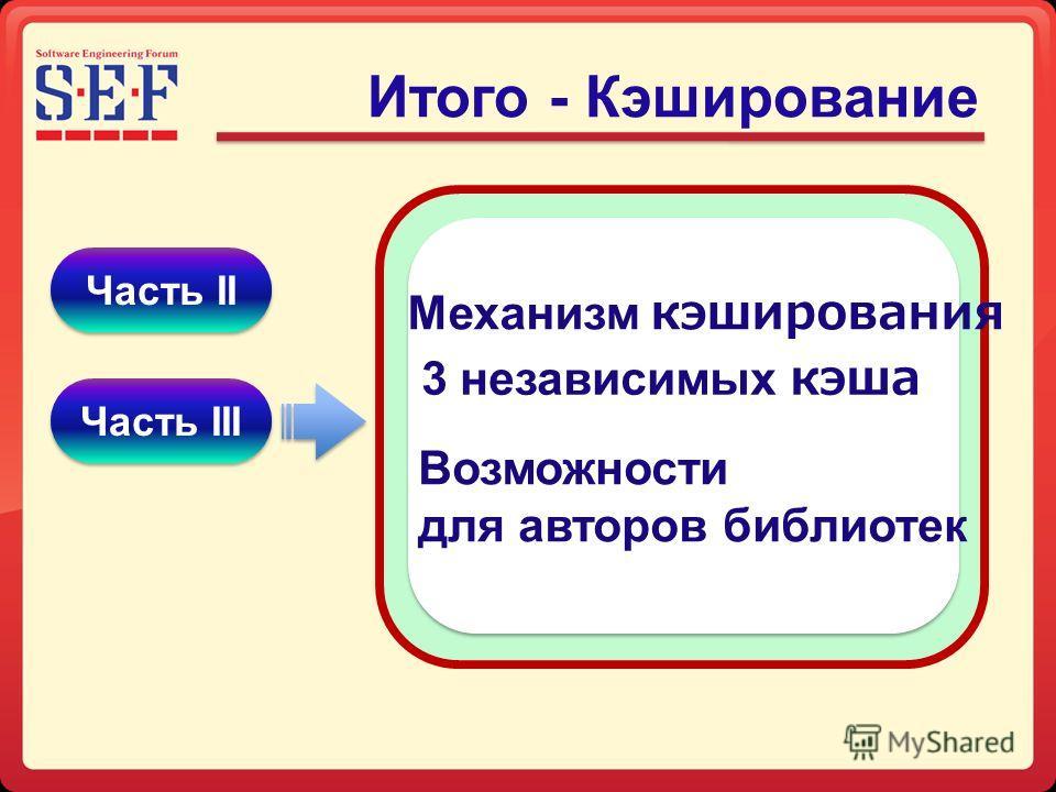 Часть II Часть III Итого - Кэширование Механизм кэширования 3 независимых кэша Возможности для авторов библиотек