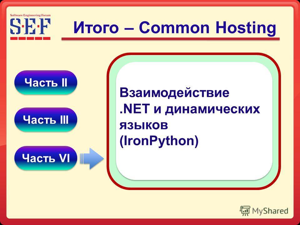 Часть II Часть III Часть VI Итого – Common Hosting Взаимодействие.NET и динамических языков (IronPython)